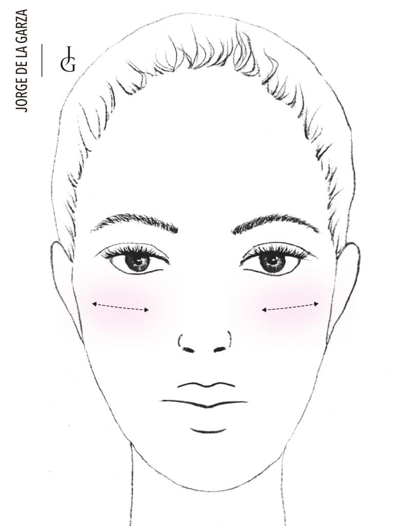 Aplicación del colorete en un rostro alargado